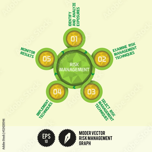 Modern Vector Risk Management Graph with Gems - Vector Illustrat
