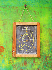 soccer tactics on chalkboard, hanging on green background