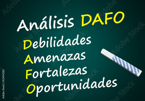 Análisis DAFO: Debilidades, Amenazas, Fortalezas, Oportunidades
