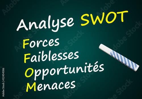 Analyse SWOT (tag cloud français)