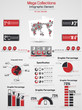 RETRO INFOGRAPHIC DEMOGRAPHIC WORLD MAP ELEMENTS 2 RED
