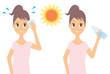 猛暑と女性