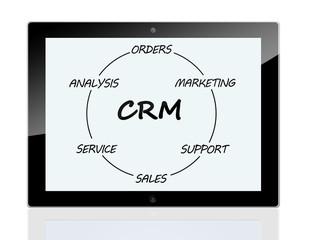 Tablet CRM concept