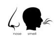 Sense of smell symbol