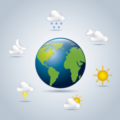 land climates