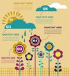 infographics with flowers at spring season
