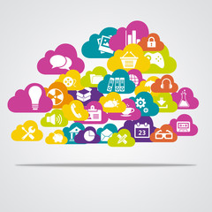 Technologie Cloud