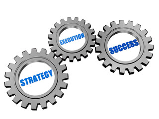strategy, execution, success in silver grey gears