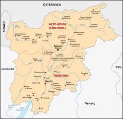 Trentino-Alto Adige, Südtirol