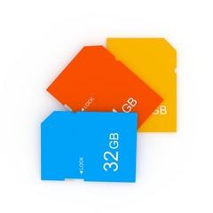 SD SDHC SDXC Card Karte