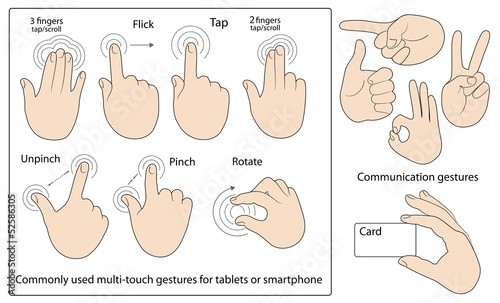 Commonly used gestures
