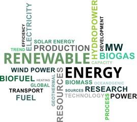 word cloud - renewable energy