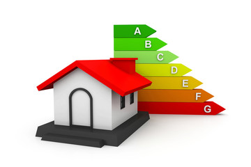 Housing energy efficiency rating certification system.