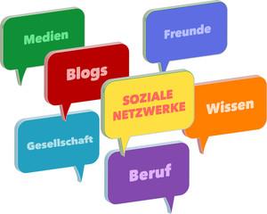 Soziale Netzwerke, Illustration