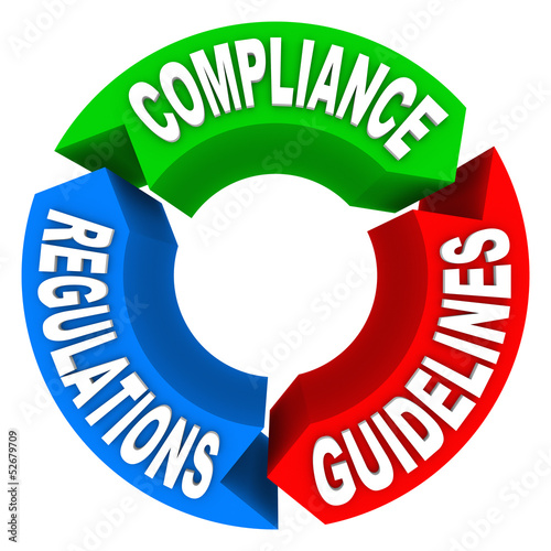 Compliance Rules Regulations Guidelines Circle Diagram