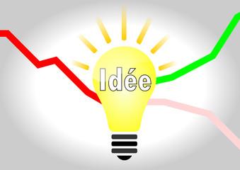 Ampoule : Idée