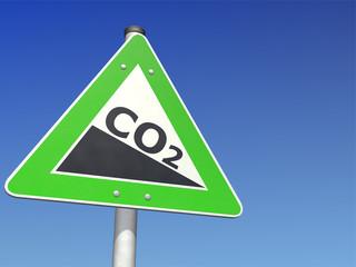 CO2-Reduktion