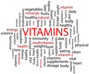 Vitamins Word Cloud