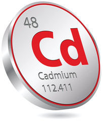 cadmium element