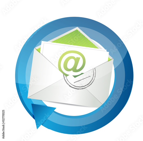 email communication cycle illustration