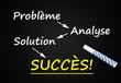 Problème, Analyse, Solution, Succès (tableau avec  texte)