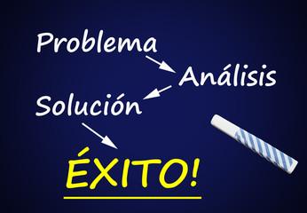 Éxito (problema, análisis, solución; pizarra)