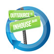 outsource versus in-house road sign cycle