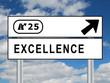 Panneau de Signalisation EXCELLENCE (business affaires projets)