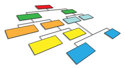 3d organizational chart