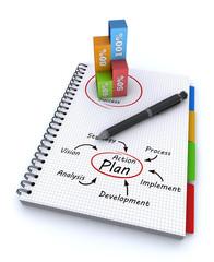 Plan words concept