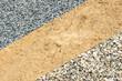 Splitt, Sand, Kies, Baustoffe, Zuschlagstoffe, Zementherstellung