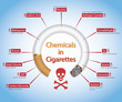Quit /Stop Smoking- Info-graphics of Chemicals in Cigarettes