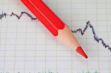 Financial downtrend chart and red pencil. Selective focus