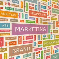 MARKETING. Word cloud concept illustration.