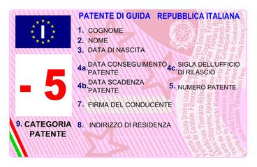 Patente europea - Patente elettronica