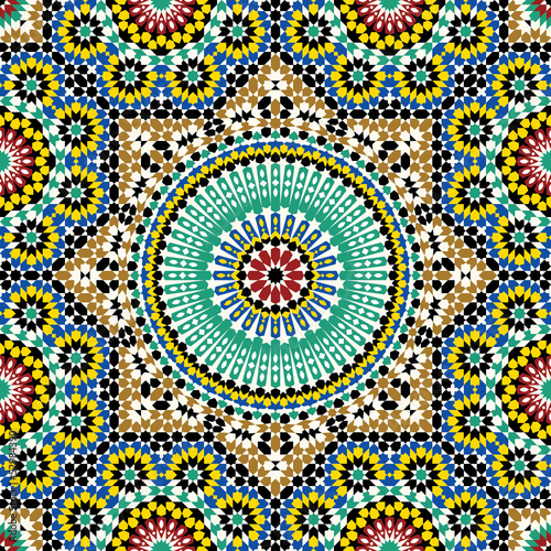 Akram Morocco Pattern Five