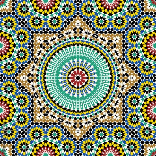 Akram Morocco Pattern Five