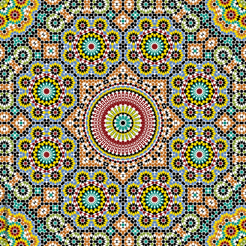 Akram Morocco Pattern Three