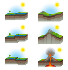 Geological Faults of Tectonic Plates and Volcano