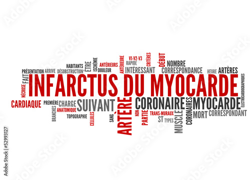 Infarctus du myocarde (tag cloud français)