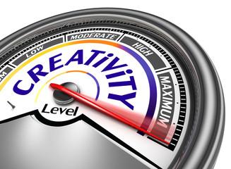creativity conceptual meter