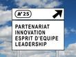 Panneau PARTENARIAT - INNOVATION - ESPRIT D'EQUIPE - LEADERSHIP