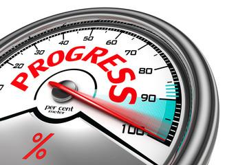 progress conceptual meter
