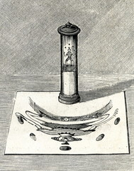 Cylindrical mirror and anamorphic drawing