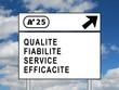 Panneau QUALITE-FIABILITE-SERVICE-EFFICACITE (garantie client)