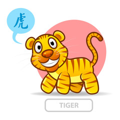 Chinese zodiac sign tiger. vector