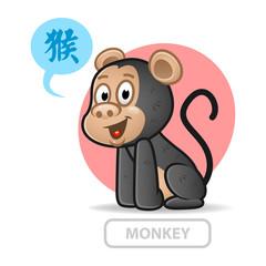 Chinese zodiac sign monkey. vector