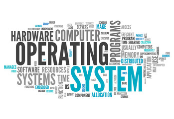 """Word Cloud """"Operating System"""""""