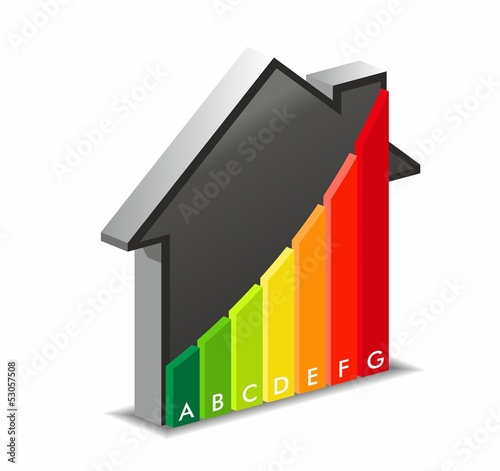 Energy efficiency in the home