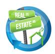 real estate road symbol illustration design